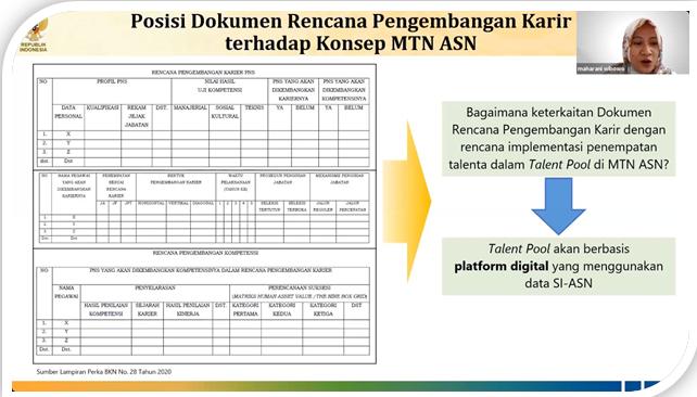 Bappenas Diskusikan Rencana Pengembangan Karir dan Pola Karir PNS Nasional serta Instansional